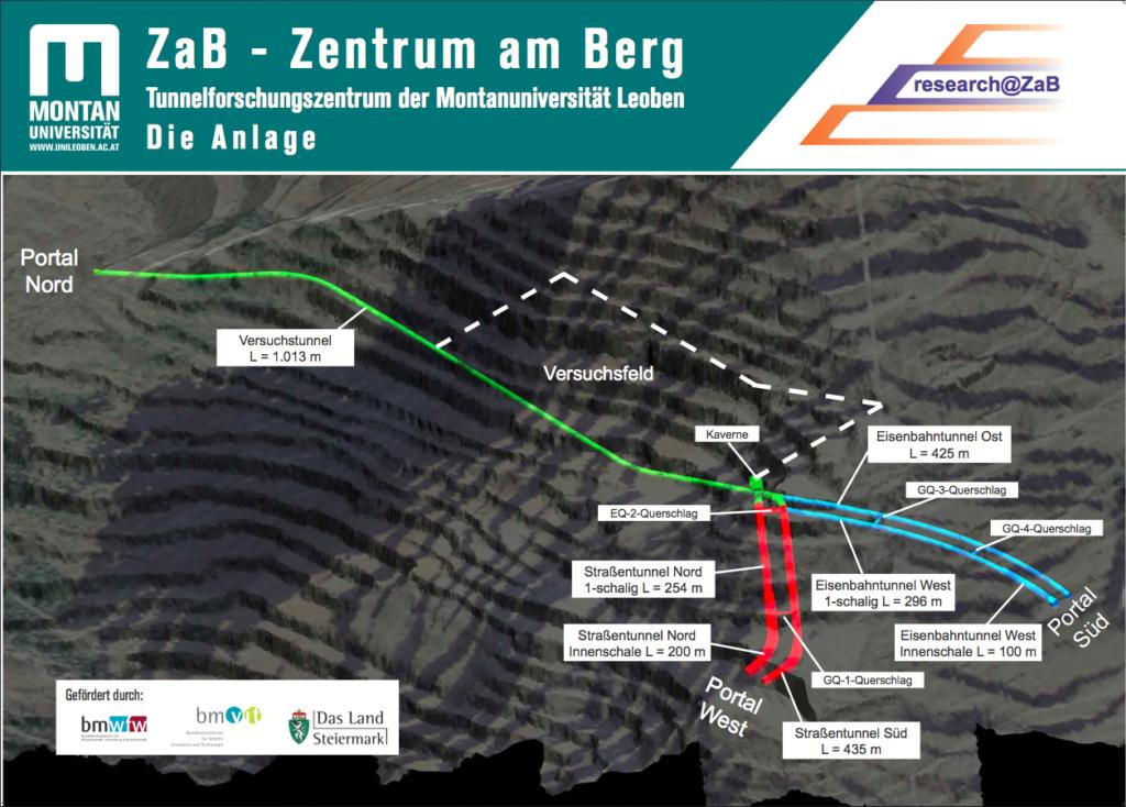 So wird die Infrastruktur des ZaBs aussehen.